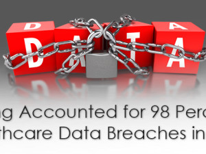 Hacking Accounted for 98 Percent of Healthcare Data Breaches in 2015, Report Says